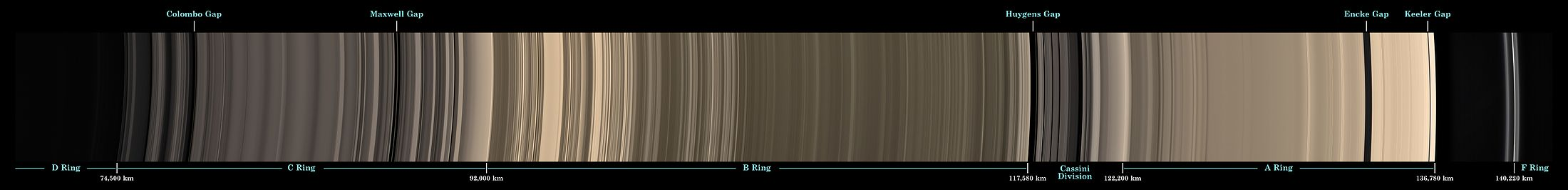 the rings of the planet Saturn