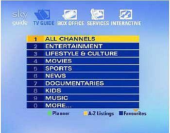 Sky TV listings screen